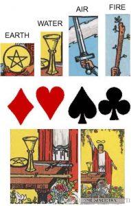 Các Nguyên Tố Trong Tarot 3